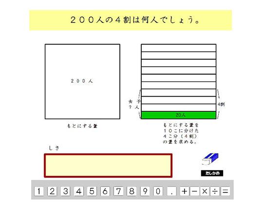 図3 歩合の話①
