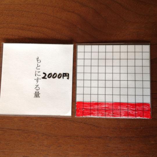 写真6  2000円の20%