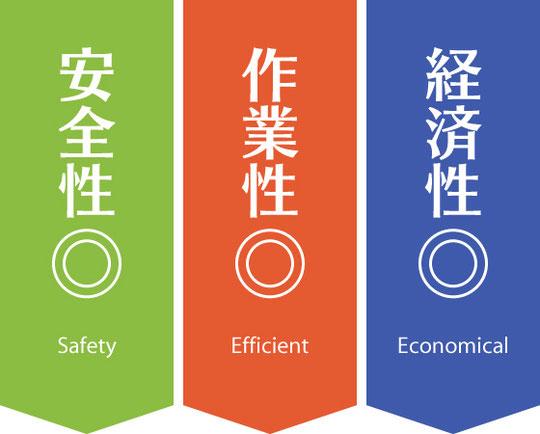 安全性・作業性・経済性、ともに二重丸|ウッドタワー工法