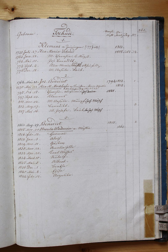 Original-Familienbuch von 1846: Seite 261