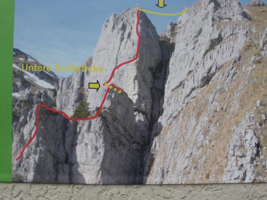 Klettern Futtstäga