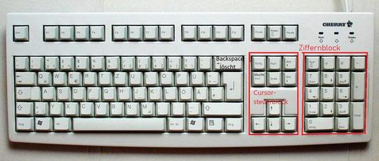 Die Computer-Tastatur