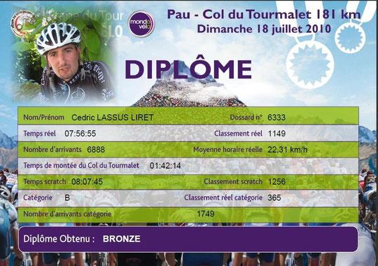 Cédric a monté les 23 kms du Tourmalet en 1h42' - Les connaisseurs apprécieront.