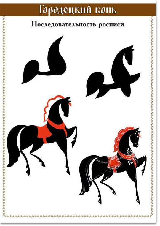 городецкий конь последовательность росписи