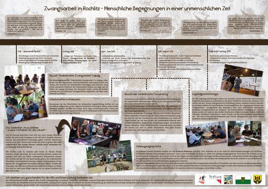 Plakat zum Thema Zwangsarbeit in Rochlitz (zum Vergrößern bitte anklicken)