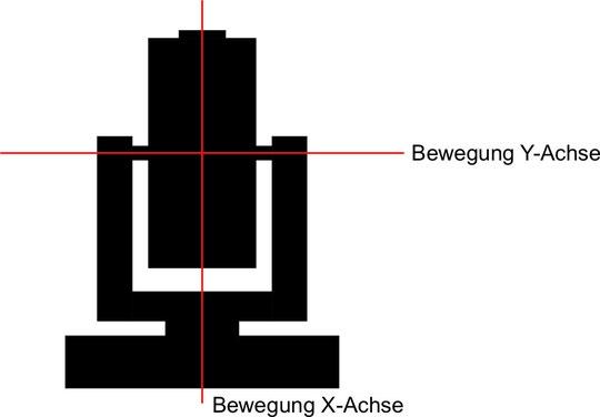 Movinghead schematisch