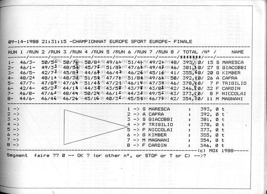 Championnat d'Europe 1/32 Agen 1988 Sport-Europe Finale