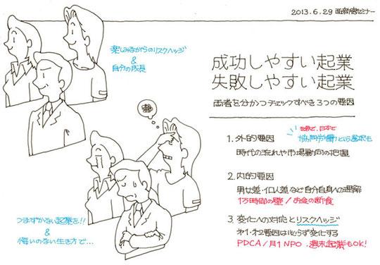 講演会資料01p