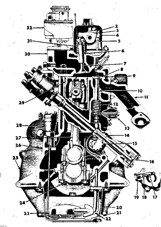 Motor F-134 - WILLYS CJ-3B, CJ-5, M38A1