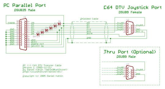 Der Umbau des C64 DTV zum C64 - Das Sammelsurium