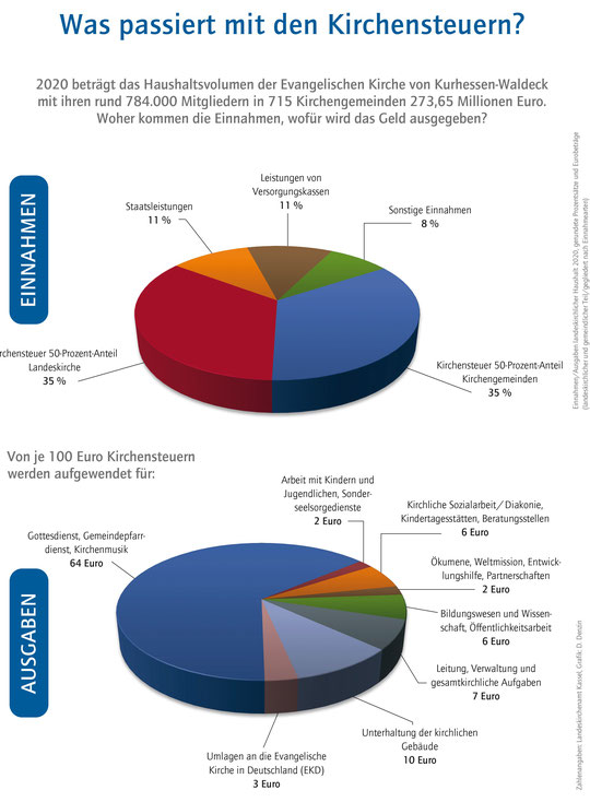 Grafik: medio.tv/Denzin