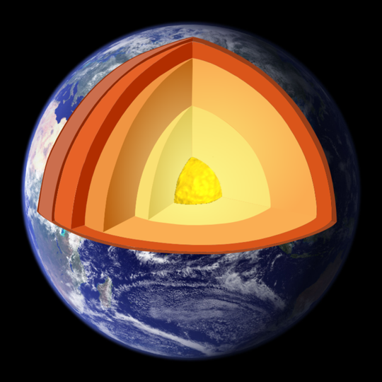 Bildergebnis für wie ist ein planet von innen
