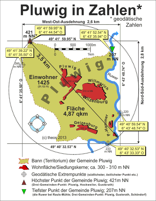 Geografik: (c) Theophil Schweicher 2013