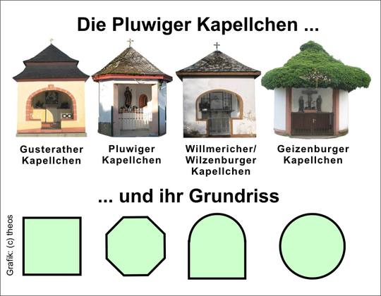 Pluwig. Die vier Pluwiger Kapellchen vor der Renovierung 2013. (Fotomontage/Grafik: Theophil Schweicher)