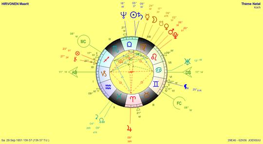 datant d'un Sagittaire Capricorne cuspide homme