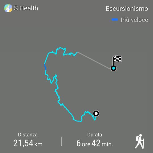 MANCA L'ULTIMO PEZZO PERCHE' IL GPS NON PRENDEVA