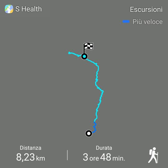 Prima parte del percorso, da Arvogno alla Forcola di Larecchio e ritorno al lago Panelatte