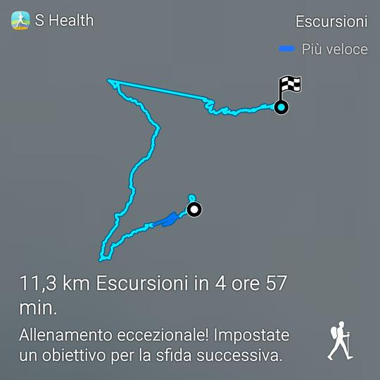 Il chilometraggio è di 13 km circa e non di 11,3 km perchè al ritorno ho fatto ripartire il programma in ritardo (vedi linea diritta)