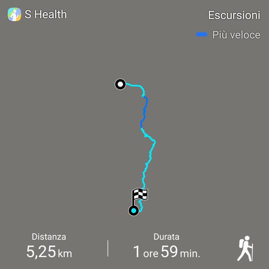 Seconda parte del percorso, dal lago Panelatte a Arvogno