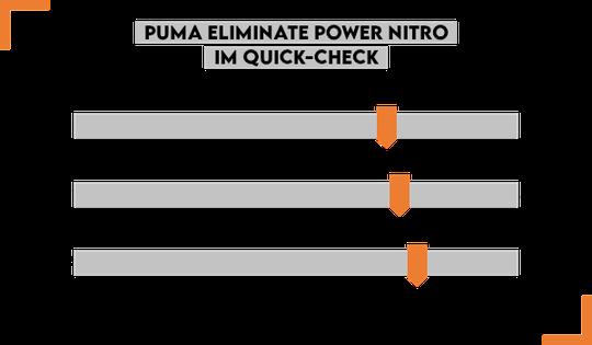 PUMA Eliminate Power Nitro Test