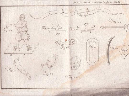 """Abbildung von Geräten für elektromedizinische Experimente in Steiglehners """"Beantwortung der Preisfrage über die Analogie der Electricität und des Magnetismus"""" von 1780."""