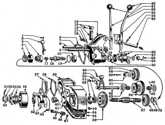 Verteilergetriebe D-18 MB, GPW