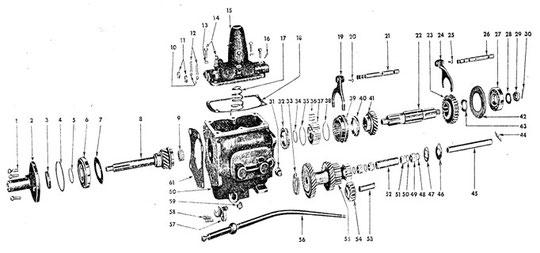 3-Gang Getriebe T-90