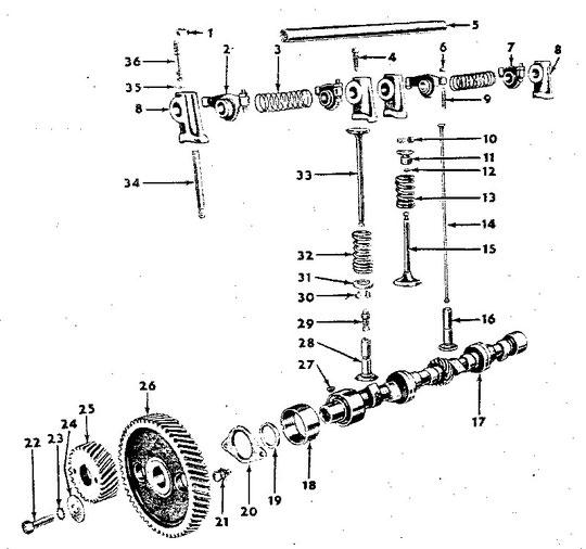 "Ventilsteuerung Motor F-134 ""Hurricane"""