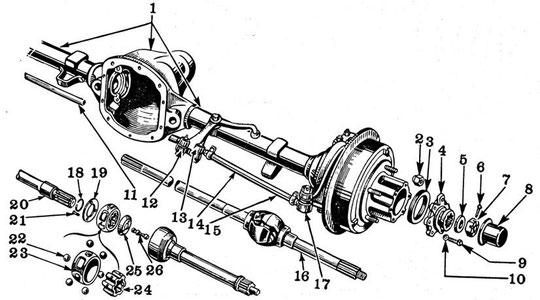 Zeichnung A - Vorderachse D-25  /  Modell MB, GPW, CJ-2A