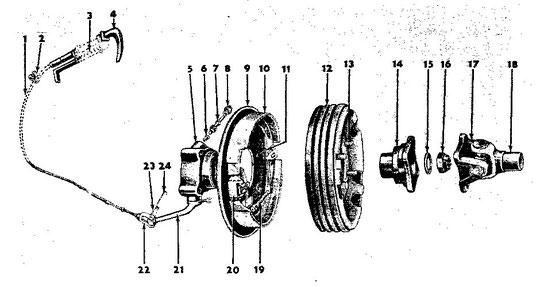 Handbremse CJ-Modelle