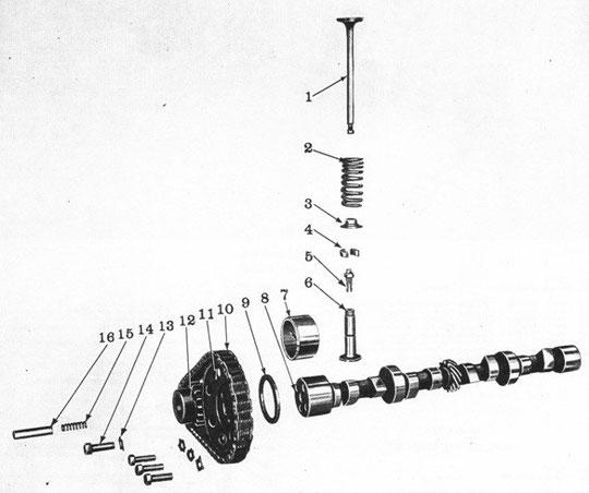 "Ventilsteuerung Motor L-134 ""GoDevil"""