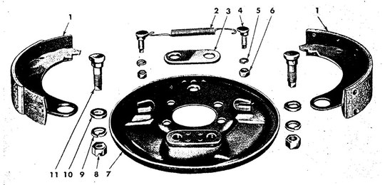 Radbremse zerlegt, Modell MB, GPW, CJ-2A, CJ-3A