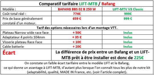 TARIF BAFANG  LIFT-MTB
