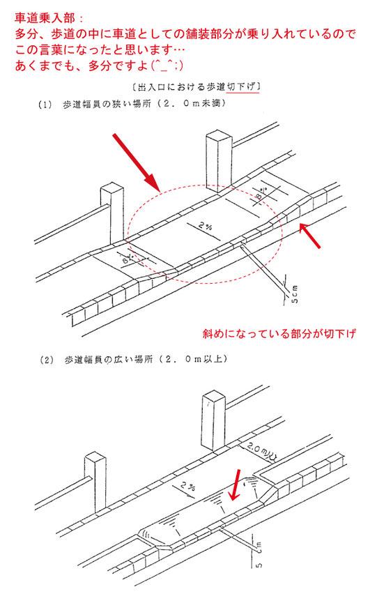 ~道路を造ろう~【森戸新田工区の場合】車道乗入部1