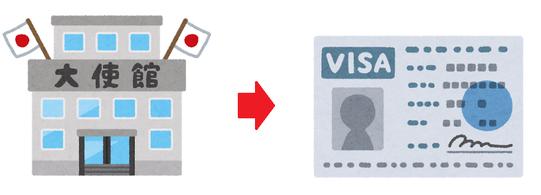 在韓国日本国大使館でビザ取得