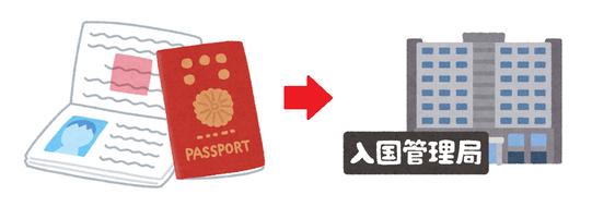 出入国在留管理局へ「在留資格変更許可申請」