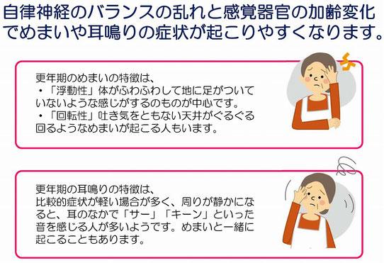 自律神経のバランスの乱れと感覚器官の加齢変化でめまいや耳鳴りの症状が起こりやすくなります。更年期のめまいの特徴は、・「浮動性」体がふわふわして地に足がついていないような感じがするのものが中心です。・「回転性」吐き気をともない天井がぐるぐる回るようなめまいが起こる人もいます。更年期の耳鳴りの特徴は、比較的症状が軽い場合が多く、周りが静かになると、耳のなかで「サー」「キーン」といった音を感じる人が多いようです。