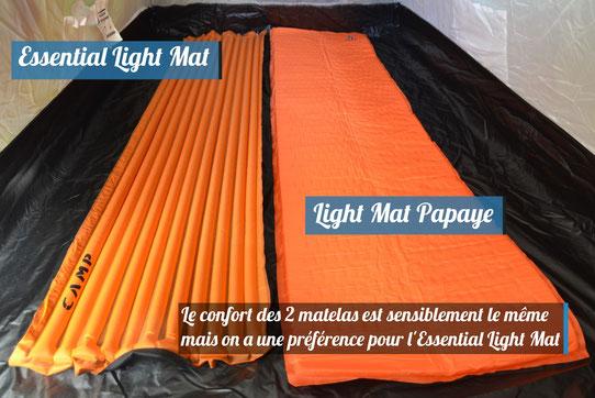test des matelas autogonflants camp light mat papaye essential light mat trip85 blog voyage. Black Bedroom Furniture Sets. Home Design Ideas