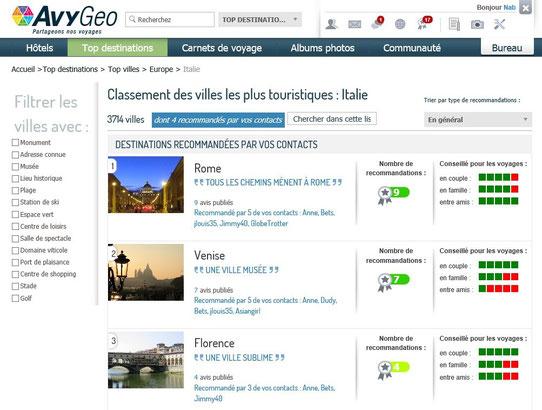 Startup Voyage Avygeo