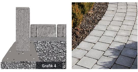 Steinverlegung, Verlegehinweise Pflastersteine, Randeinfassung
