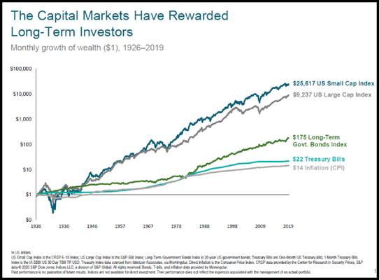 coronavirus COVID-19 and the stock market