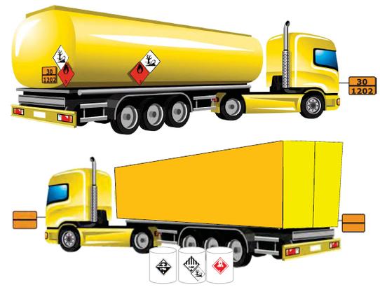 Camión cisterna que transporta líquido inflamable (número 30 y placa roja) y que es peligroso para el medio ambiente (placa blanca). Camión que transporta diversas materias peligrosas (panel naranja sin números), cada envase lleva su etiqueta de peligro.