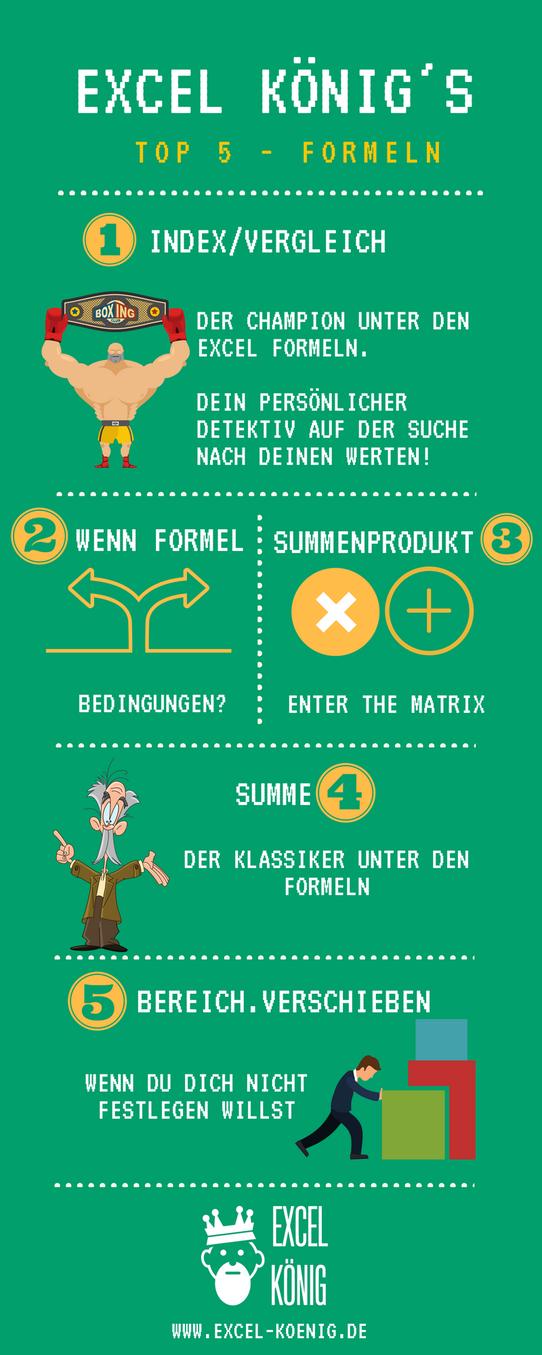 TOP 5 Excel Formeln - Infografik