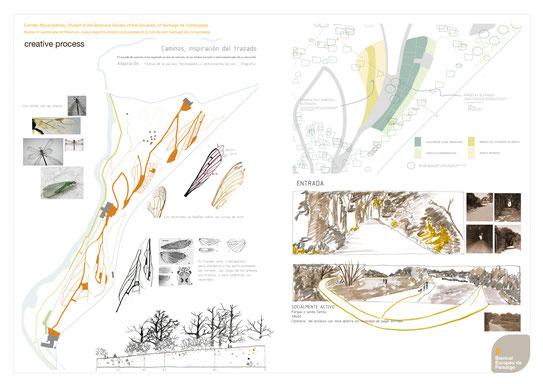 Jardín Botánico de la Universidad de Santiago de Compostela, Primer Premio Nacional Iberflora en la categoría Jardinería y Paisajismo en Medio Urbano en el año 2014