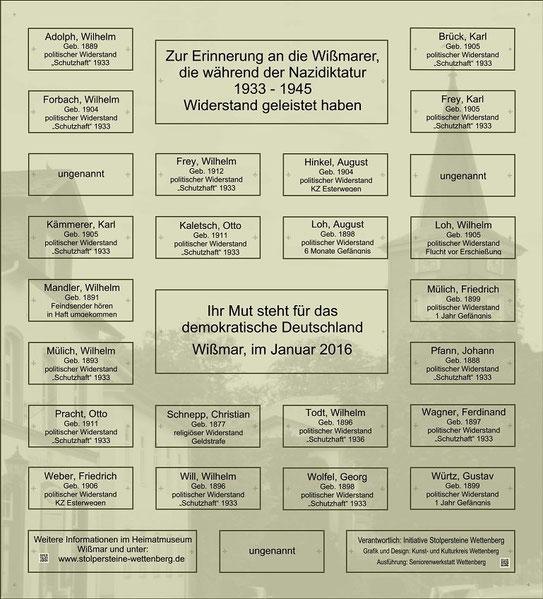 Gedenktafel Wißmar