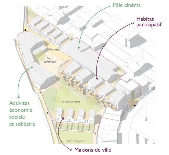 Axonométrie projet Lapujade, Toulouse avec l'équipe EUX-RE, habitat participatif en accession sociale