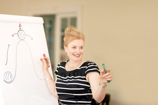 Coaching für Führungskräfte, Unternehmer, Manager, Selbstständige & Projektleiter