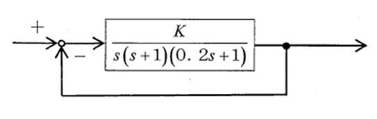 図1 問題のブロック図