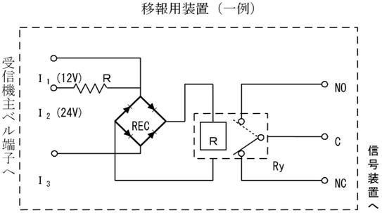 Ry:リレー、REC:整流器、R:抵抗 移報用装置 誘導灯信号装置