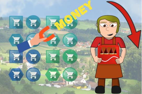 Onlinehandel und regionaler Verkauf